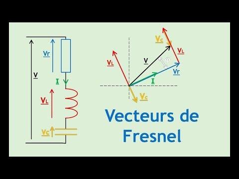 Vecteurs de Fresnel
