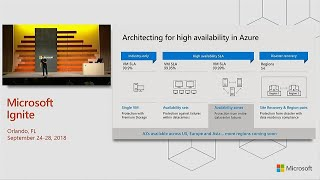 Azure security & management - BRK2021