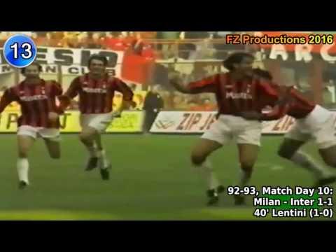 Gianluigi Lentini - 27 goals in Serie A (Torino, Milan, Atalanta 1986-2000)