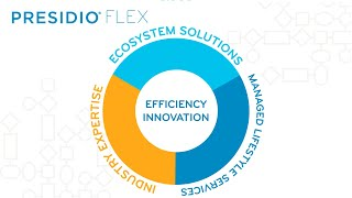 Presidio FLEX. Remove complexity with a simplified approach.