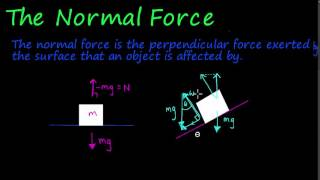 The Normal Force aฑd its effect on frictional Forces