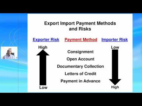 Export Import Payment Methods and Risks