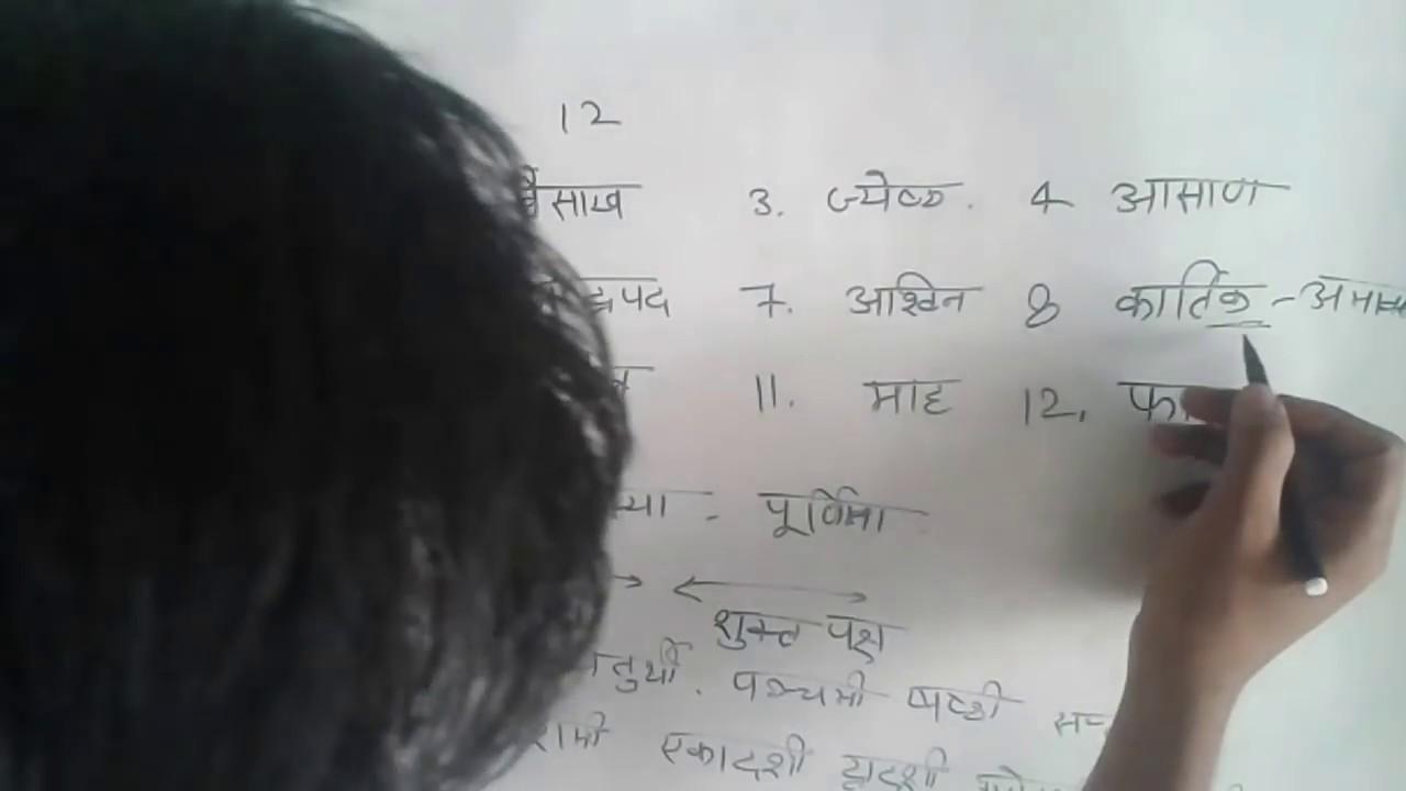 Hindi / Hindu months explained in details | हिन्दी महीनो का ज्ञान