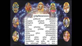 Durga Saptashati - 32 Names of Durga
