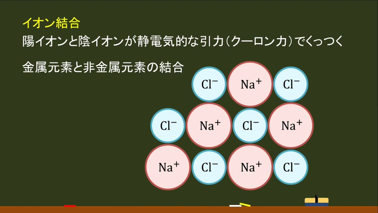 高校化学・結合〕イオン結合 -...