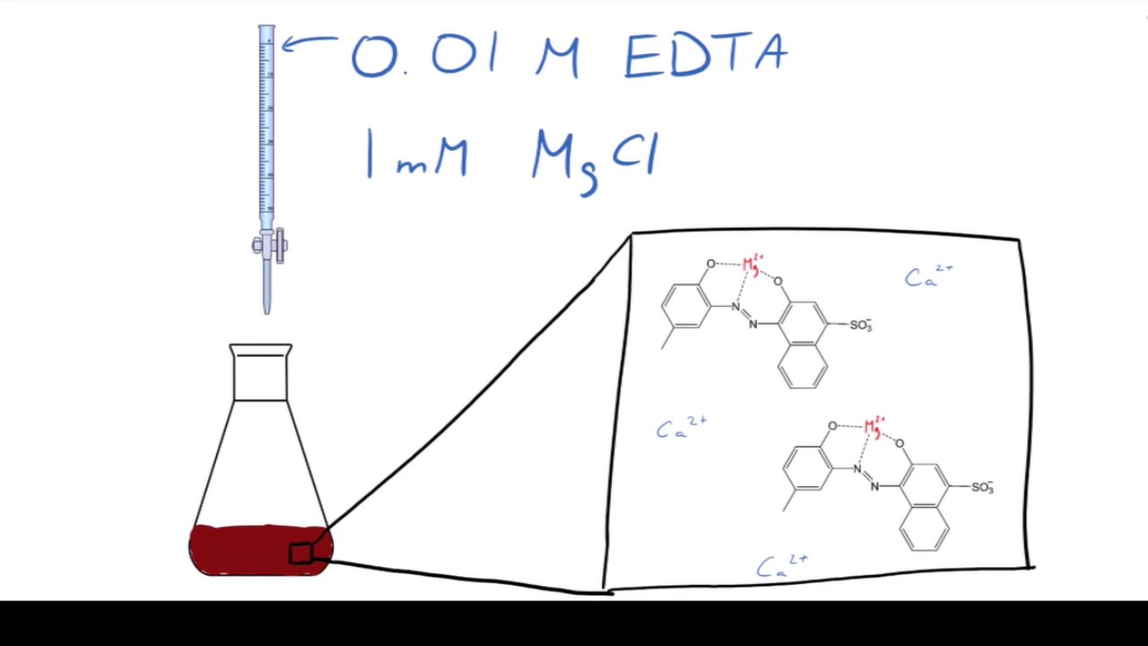 calcium and magnesium ion concentration determination with
