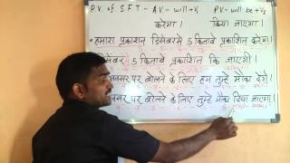 Learn English grammar lessons for beginners in HINDI.  through . Videos. Course. compititive exams