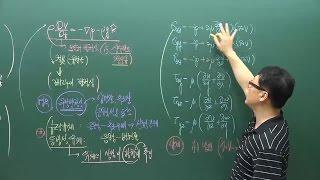 [박재우] 유체역학 1 - Navier-Stokes 방정식