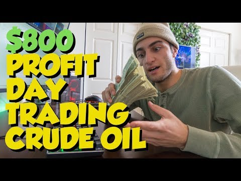DAY TRADING CRUDE OIL FUTURES +$800 PROFIT