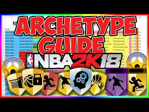 (MUST SEE!!!!!)NBA 2K18 DUAL ARCHS SPREAD SHEET+BADGES!(BREAK DOWN ALL POSITIONS)