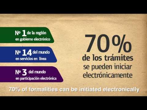 Uruguay Digital