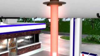 Gas Station Fire Suppression Systems from Pyrochem