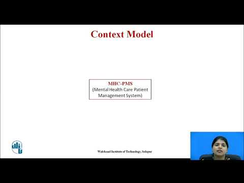 System Model: Context Model