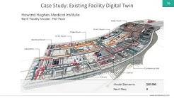 Digital Twins via BIM CDE, IoT, PIM & AIM