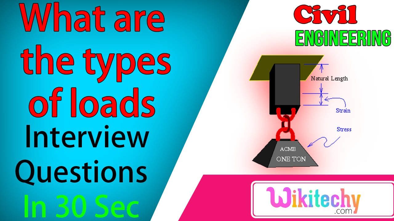 what are the types of loads stress and strain interview what are the types of loads stress and strain interview questions civil interview questions