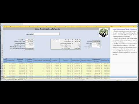 How to Use a Loan Payment Schedule