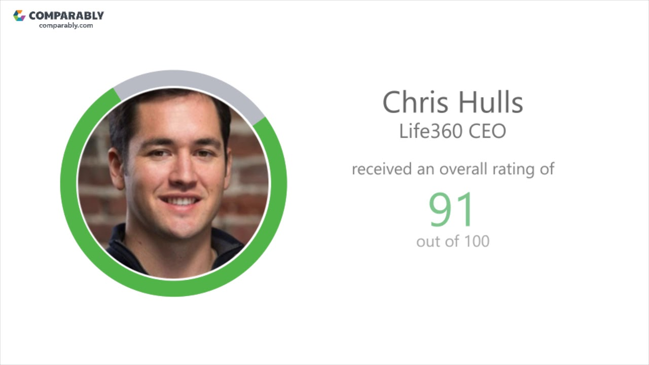 Life360 Mission, Vision & Values | Comparably
