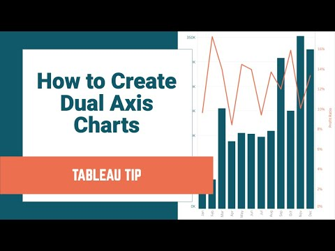 How to create dual axis charts in tableau youtube