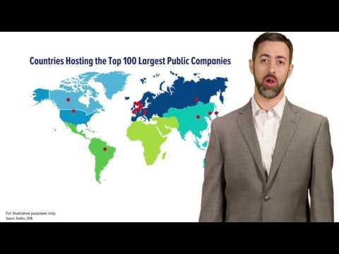 International Investing-  An Important Part of Portfolio Diversification