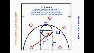 2 3 zone defense join - 640×480
