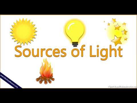 Sources Of Light | Light Sources | Reflectors Of Light