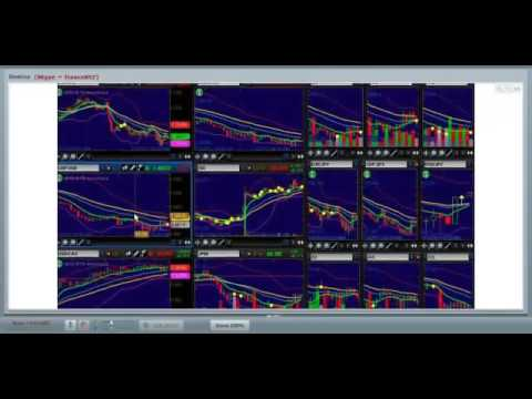 Franco's Binary Options Trading Signals Winning Formula For Beginner Binary Options Traders