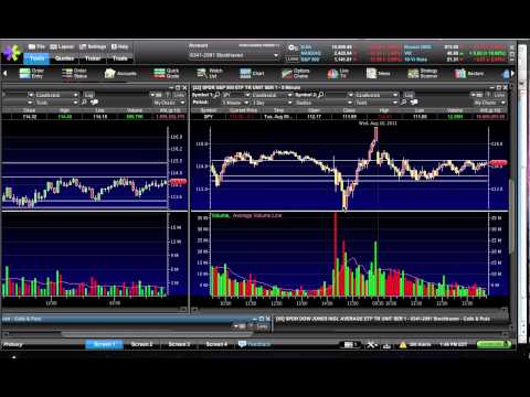 Financial Trading School