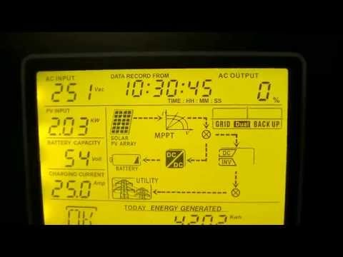 Off Grid. Living with solar power and questions answered