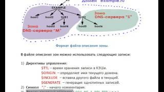 видео Описание доменной зоны .ORG