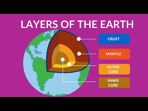 Layers of the Earth video for Kids | Inside Our Earth | Structure and Components