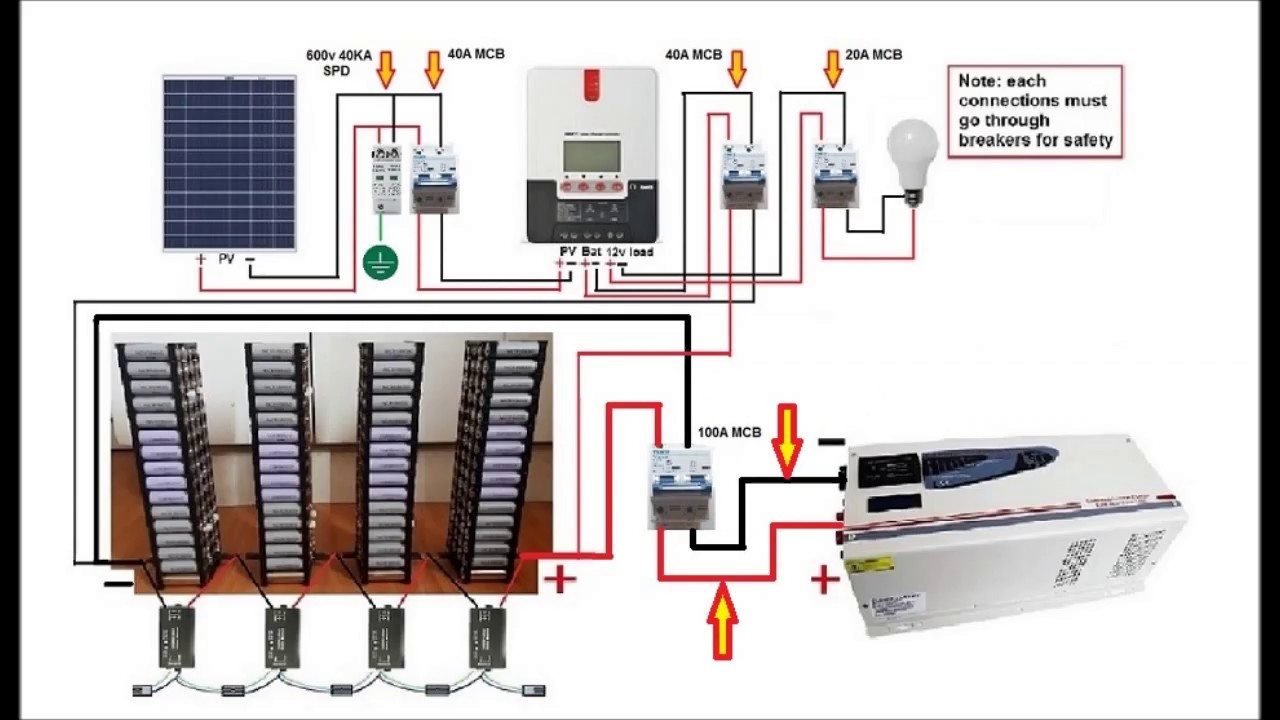 cable gland installation for battery to inverter cable