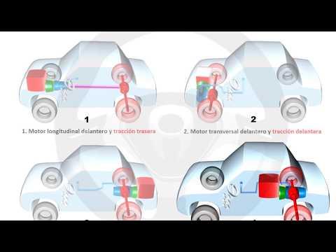 INTRODUCCIÓN A LA TECNOLOGÍA DEL AUTOMÓVIL - Módulo 1 (10/14)