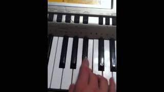 Feel the melody by dj s3rl piano lesson