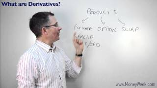 What Are Derivatives? - MoneyWeek Investment Tutorials
