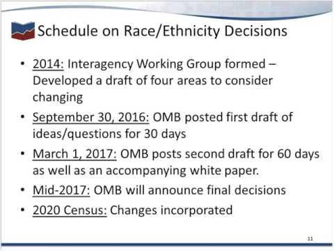OMB Working Group's Federal Register Notice Regarding Review of Race/Ethnicity Standards Webinar