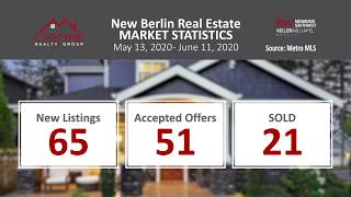 Lifetime Realty Group Commercial - June 2020