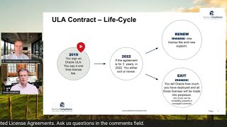 We describe a three year timeline for Oracle ULAs, exit or renew
