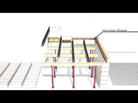Видео Сетка арматурная 4 вр 1 5с