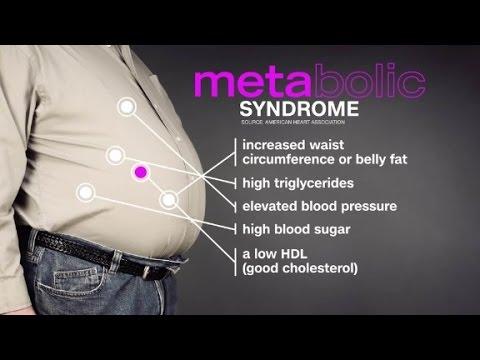Metabolic SYndrome/Diabetes/Syndrome X