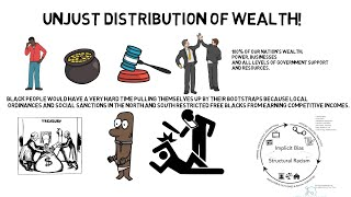 Black Labor White Wealth by Dr. Claud Anderson - Animated