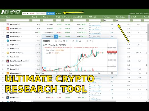 The Ultimate Crypto Research Tool For Traders & Investors