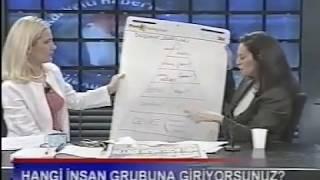 ATV Sabah Haberleri Zeynep Kasımlıoglu Banu Gokcul NLP Nedir