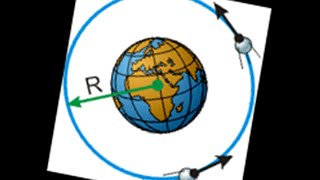 Криволинейное движение. Физика 9 класс.