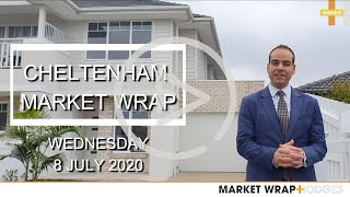 CHELTENHAM MARKET WRAP | WEDNESDAY 8 JULY 2020