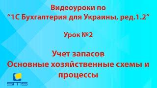 Обучение по программе 1С Бухгалтерия 8 для Украины. Урок 2