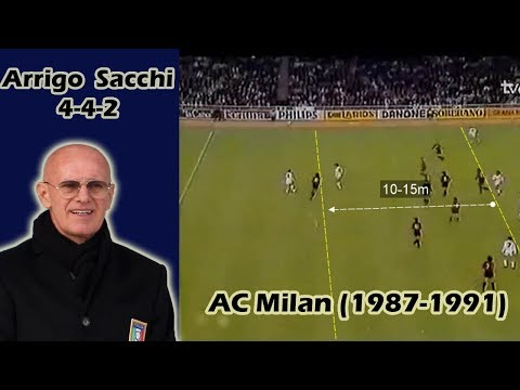Arrigo Sacchi and The Rise of AC Milan 1987-1991 | Tactical Analysis