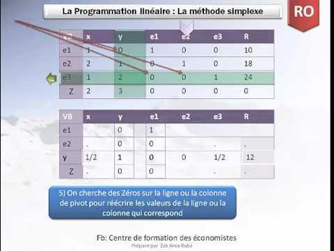 lpp simplex method examples pdf