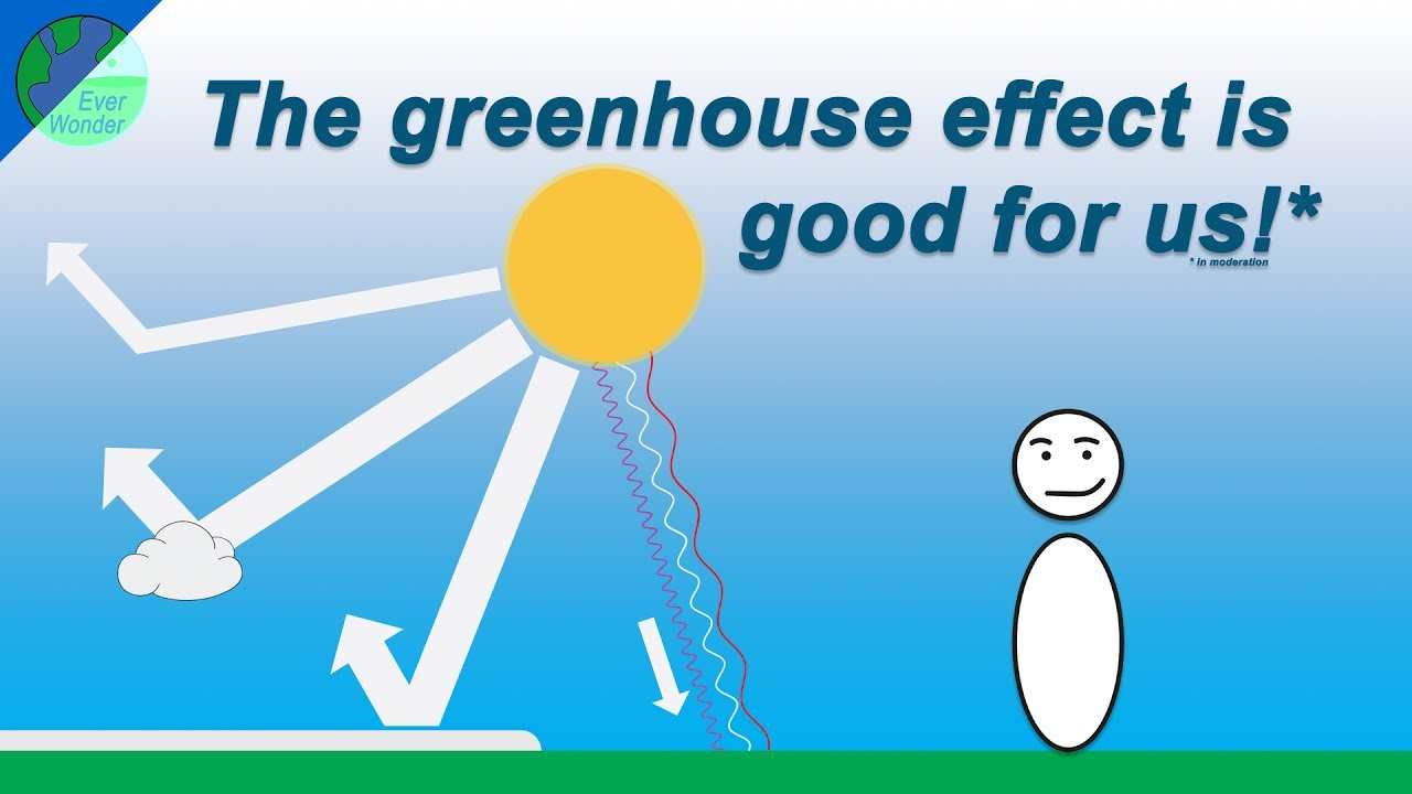the greenhouse effect is good for us  [ 1280 x 720 Pixel ]