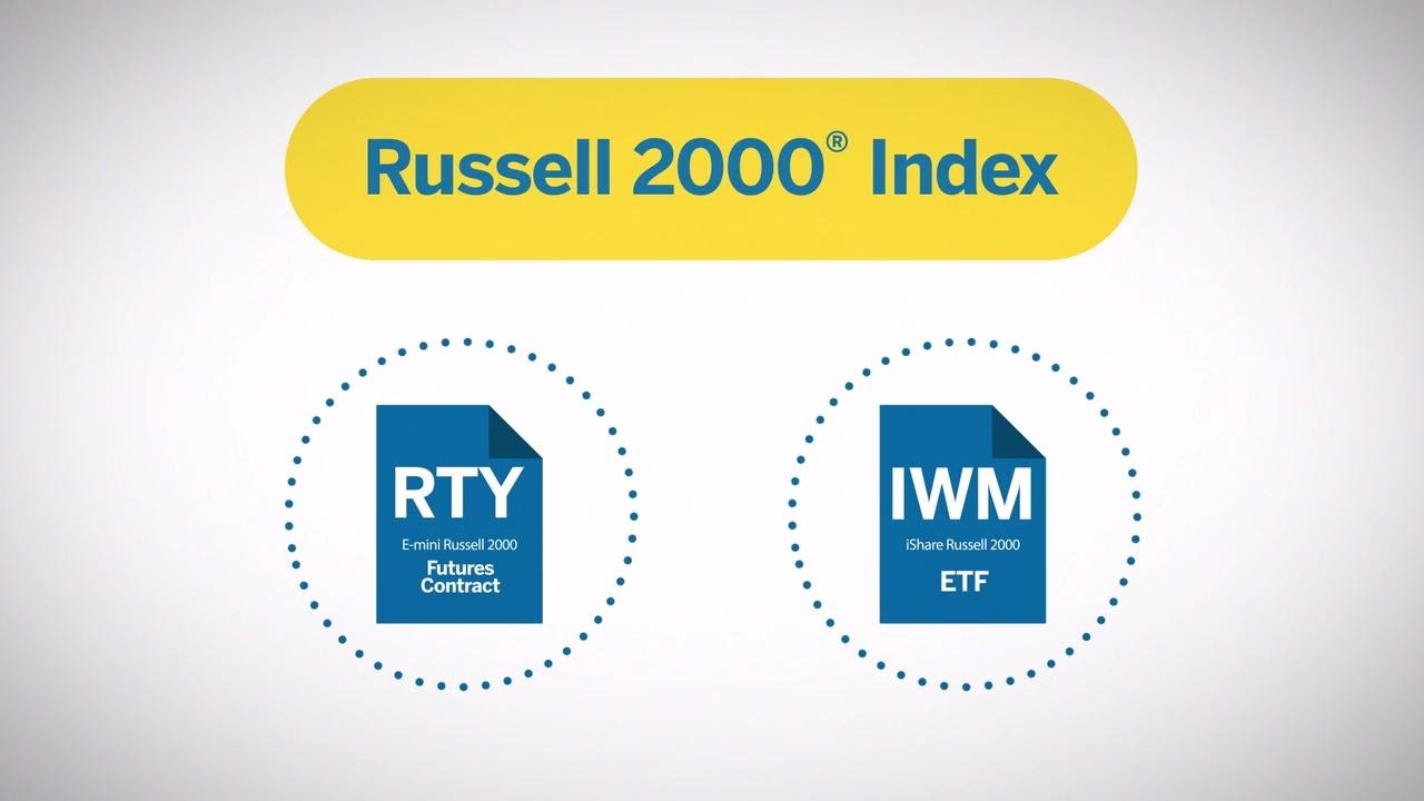Reasons To Trade E Mini Russell 2000 Futures Over Russell 2000 Etfs