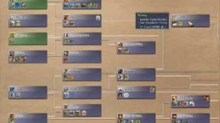 Civilization IV Strategy Walkthrough 100 Turns Segment 1 - Video 2